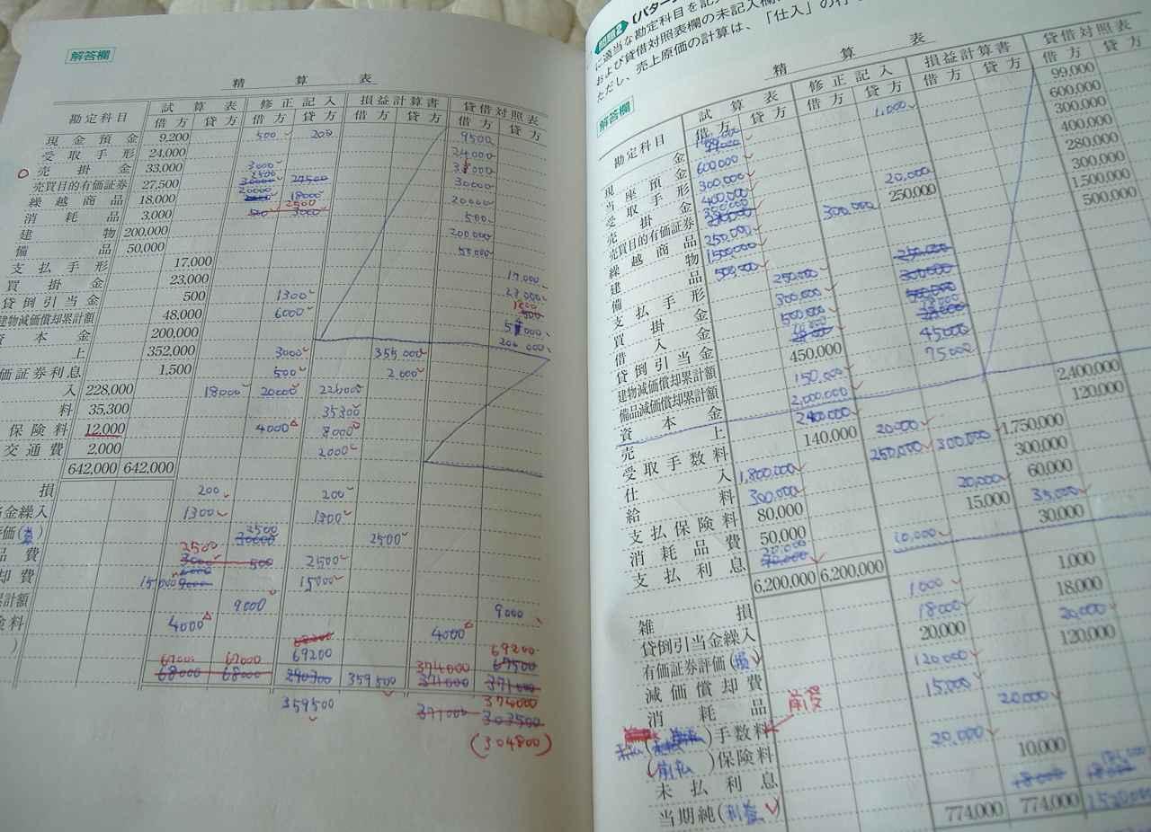 簿記3級 問題集